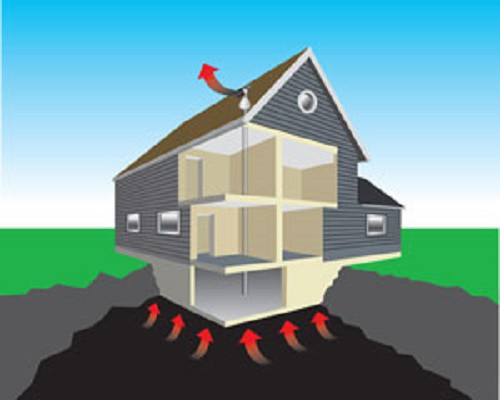 Greater Risk for Radon Gas